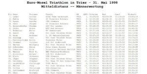 Mittel Trier 1998 Männer Top 25