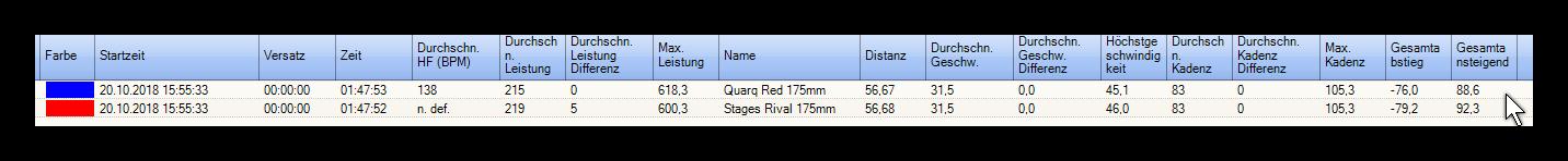 tages vs. Quarq 20.10.2018 Daten