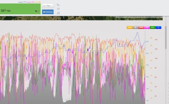 Thorsten Trainingpeaks Ironman 2019
