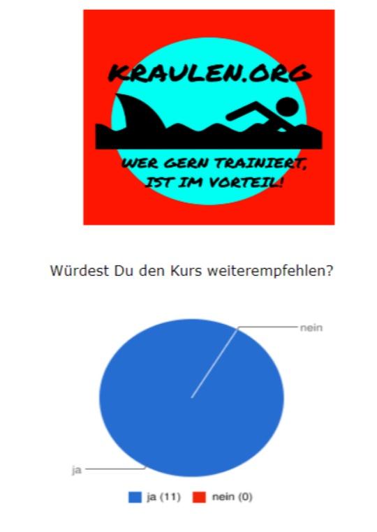 kraulen-org-umfrage-zu-den-kraulkursen